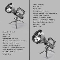 Powerful LED Flashlight - Portable - XHP70.2 - USB Rechargeable